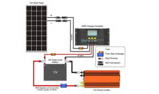 portable solar generator wiring diagram efcaviation