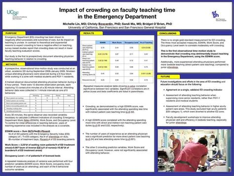poster presentation templates for ece philosophy on education essay select quality academic