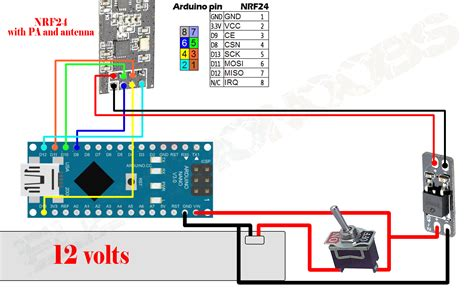 arduino quadcopter wiring diagram wiring diagram with