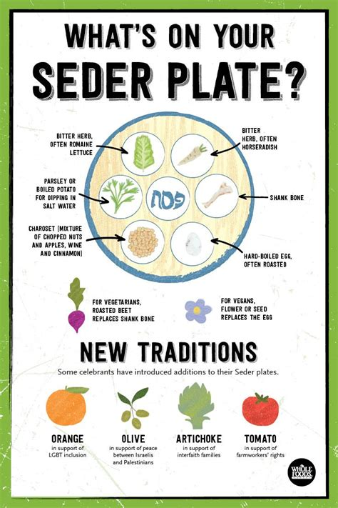 Do You Mix Your Food On Your Plate by 25 Best Ideas About Passover Seder Plate On