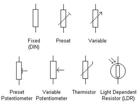 resistor symbol and meaning matrix electronic circuits and components resistors resistor symbols