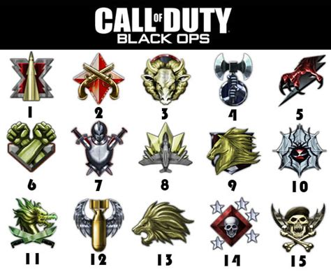call of duty black ops 2 prestige image black ops prestige emblems jpg the call of duty