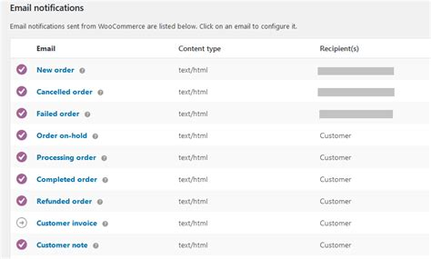 How To Create Custom Email Templates In Woocommerce Tyche Softwares Woocommerce Order Confirmation Email Template