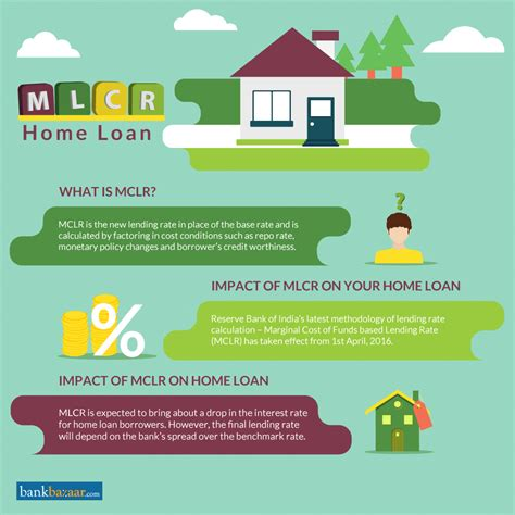 home loans and lending solutions from bank of america mclr marginal cost of funds based lending rate current
