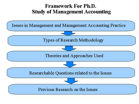 Valrie Likens's blog: Journal of Accounting Case Research