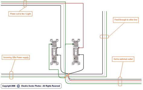 electrical outlet wiring problems 28 images electrical