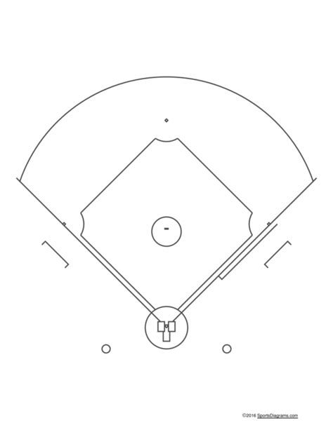 baseball infield diagram baseball sportsdiagrams