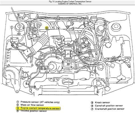 automotive repair manual 1995 subaru impreza security system 1995 subaru impreza engine sensor diagram repair wiring scheme