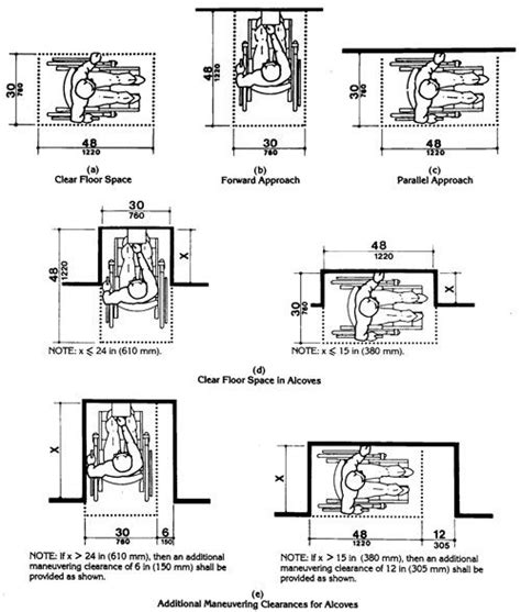 Wheelchair Homes Design Guide Best 25 Wheelchair Dimensions Ideas On