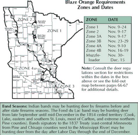 mn deer zone map all birds for which seasons are established in these