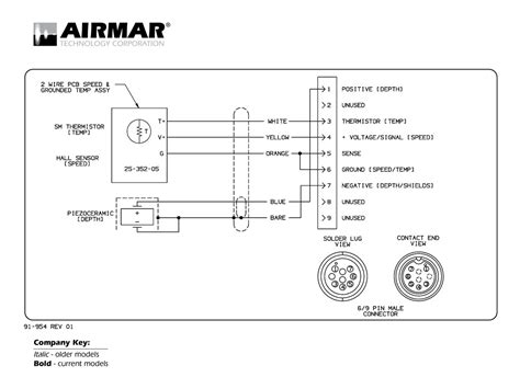 7 pin wiring diagram for a lowrance transducer get free