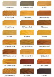 sikkens stain colors cabin staining log home restoration pressure washing