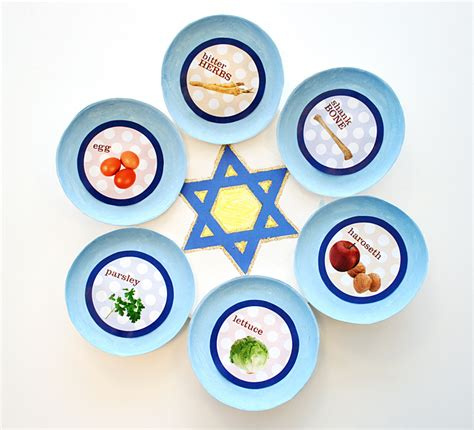 Christmas Movie Decorations Passover Seder Plate Fun Family Crafts