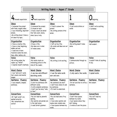 Letter Rubric Primary Level Writing Rubric Craft