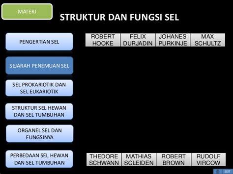 Fungsi Dan Bio ppt interaktif sel irchamnil lutfi b 2013