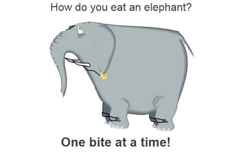 Which Do You Eat by An Elephant One Bite At A Time Comindwork