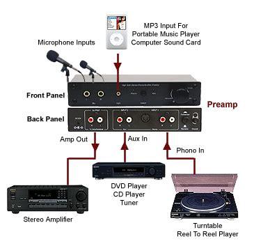 Eq Mp3 Vinyl Sound - all in 1 phono pre microphone pre stereo pre ebay