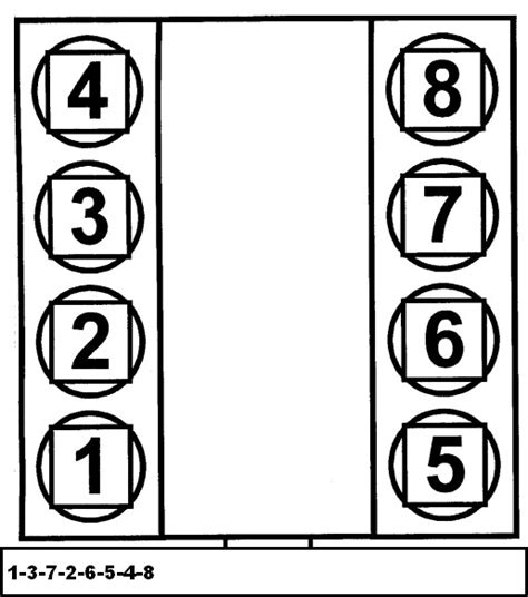 Ford 5 4 Cylinder Numbers What Is The Firing Order On 98 E250 Triton V8