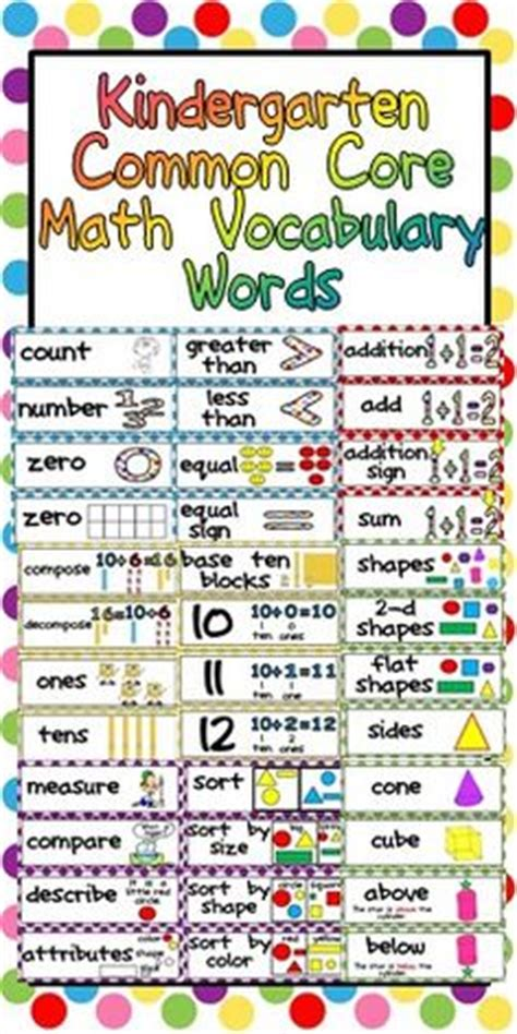 learning pattern word wall 1000 images about common core on pinterest common cores