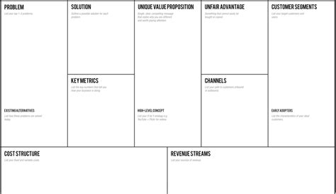Blankcanvas Io Lean Startup Model Template