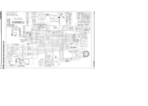 polaris scrambler 90 wiring diagram agnitum me