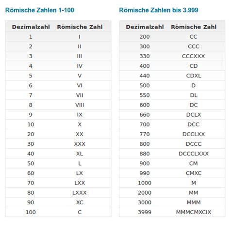 römische badezimmer r 195 182 mische ziffer