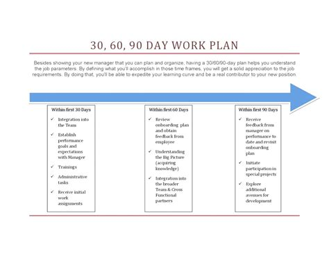 100 days plan template 100 day plan template filename columbusday 2014