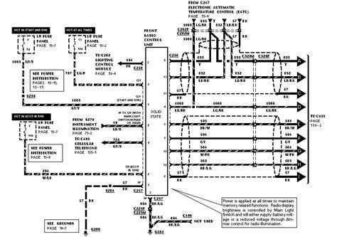 1994 lincoln town car radio wiring diagram wiring