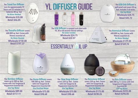 Diffuser Yl Original 1 living dewdrop diffuser search oils living diffusers and