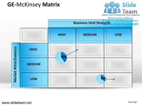 9 cell matrix template ge mc kinsey matrix powerpoint ppt slides