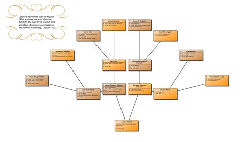 tree charts family tree maker new chart options in 2012 ancestry