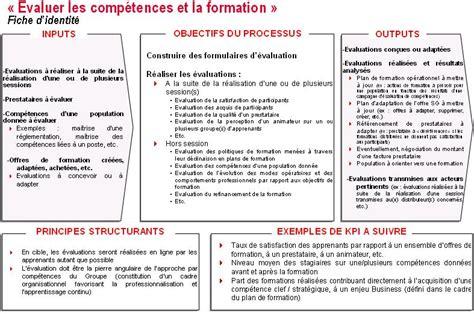 Fiche D évaluation De Formation Modele