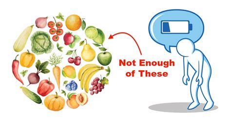 vitamin deficiency fatigue and lack of energy clip art cliparts