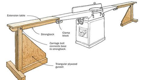 Table Jointer by Woodworking Jigs