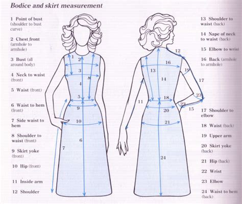 pattern making measurement chart mood diy how to make a plunge bodysuit mood sewciety