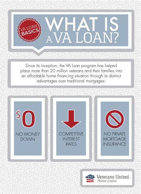 va loan basics what is a va loan to