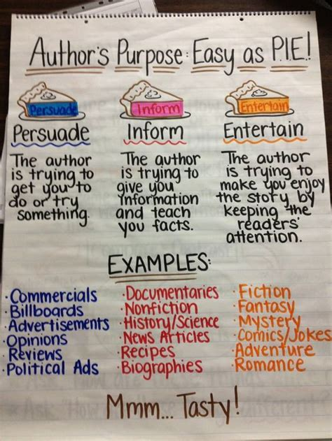 word pie books author s purpose author s purpose chart anchor charts