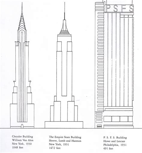 Chrysler Building Blueprint by Chrysler Building Empire State Building And Psfs