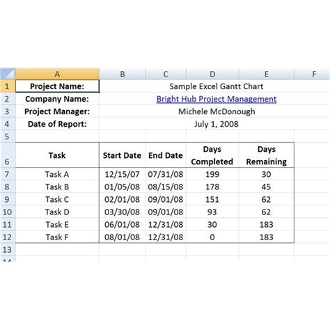 Make A Table Chart by Learn How To Make A Gantt Chart In Excel Sle Template