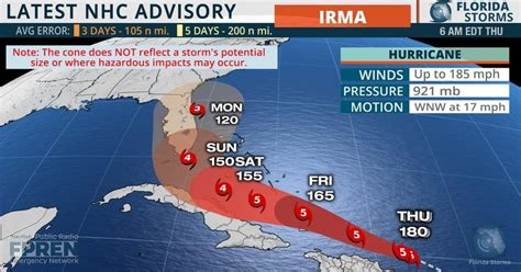 hurricane irma hit date major hurricane irma forecast to hit south florida sunday