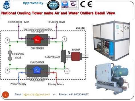 chiller process flow diagram cooling towers chiling plants for process industries like