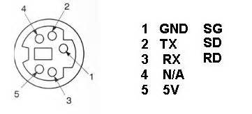 wiring diagram for single pole thermostat wiring wiring