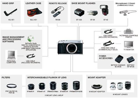 fuji accessories fujifilm x e1 accessories x series digital cameras