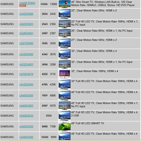 Tv Mobil Terbaru daftar harga tv samsung umum carapedia