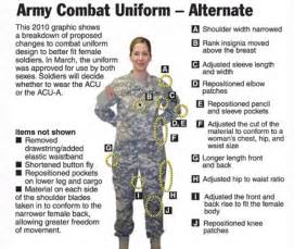 army female focus group helped create new hair rules female soldiers army introduces new uniform designed to