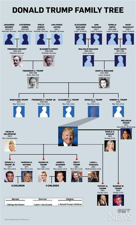 donald trump family tree donald trump family tree ctv news