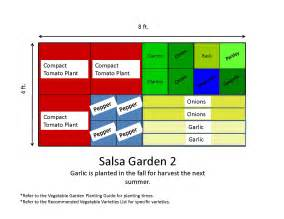 garden layout template salsa garden layout garden templates the demo garden