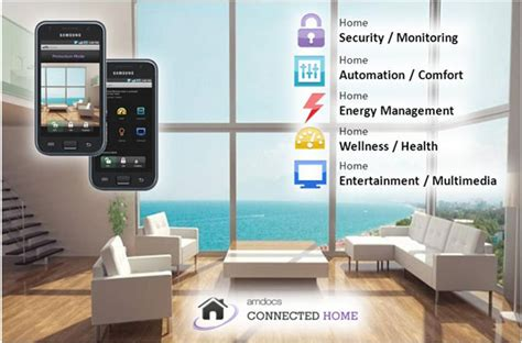amdocs helps service providers to win the connected home