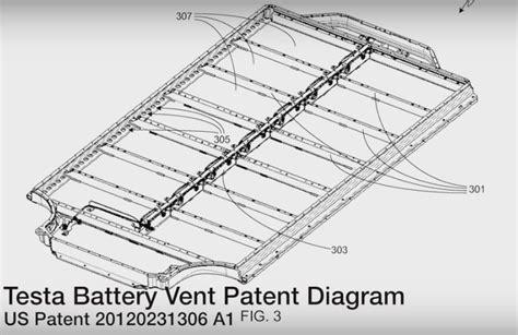 Tesla Battery Pack Size Tesla Updates Tesla Model S X Battery Pack