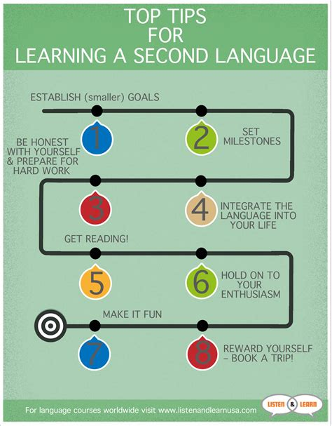 13 best language learning images listen learn usa blog everything you want to know about languages and travel tips